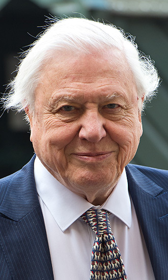 David Attenborough Celebrity Profile