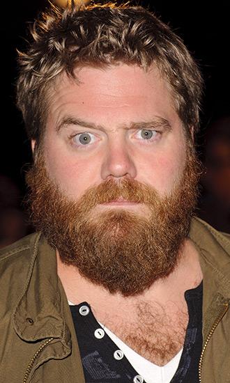 Ryan Dunn Celebrity Profile